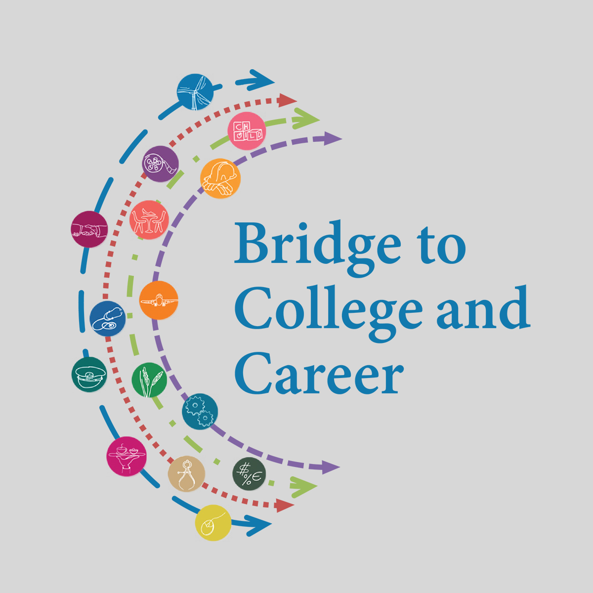 This is the image for the news article titled BRIDGE to College and Careers