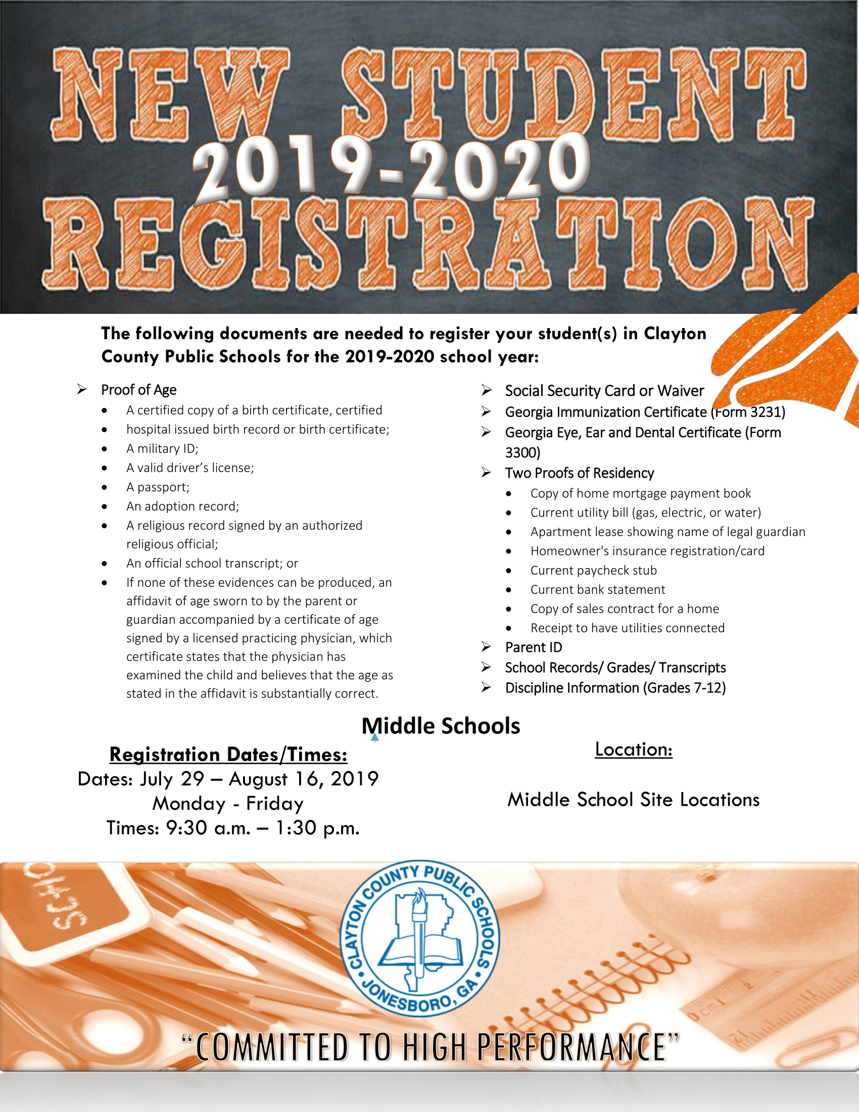 20192020 Middle New Student Enrollment